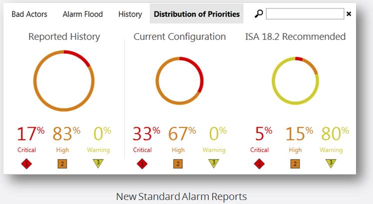 VTScada 11.2 Alarm Reports