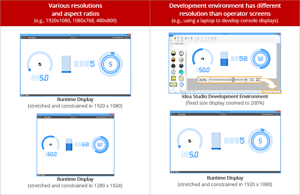 VTScada multiple screen resolution support for SCADA display pages