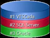 VTScada-Historian