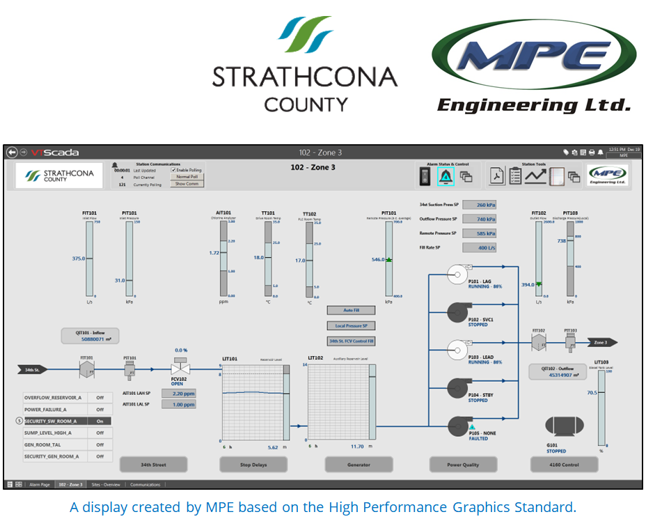 Standardization is Key to a Sustainable SCADA System
