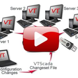 ChangeSet files