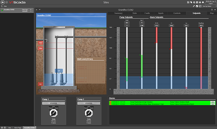 Grundfos and Trihedral announce software and hardware integration.